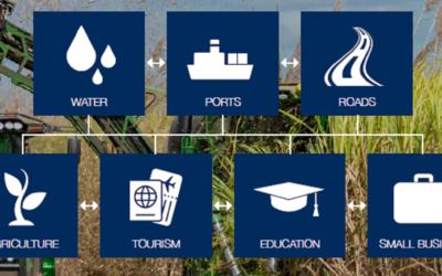 RDA Tropical North – Regional Stakeholder Survey